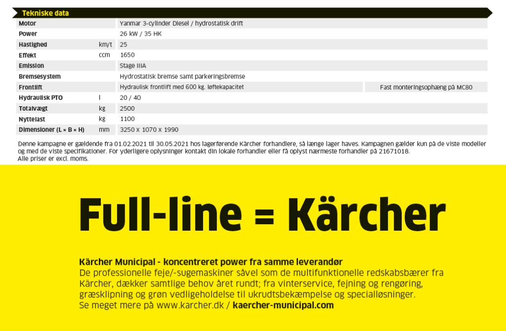 Karcher - redskabsbærer - MIC 35 - MC 80 - kampagne 2021(1)